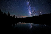 Night Sky Mountain Lake and Milky Way Galaxy - Scenic view at night with clear skies and no light polution. Flat Tops Wilderness, Colorado USA.