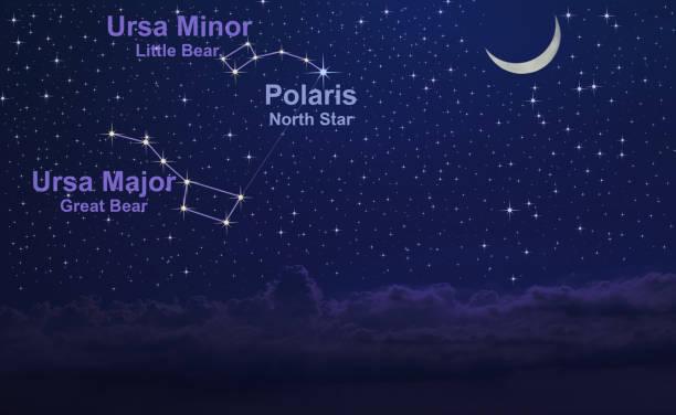 ciel de nuit avec la constellation de la grande ourse et petite ourse et l'étoile du nord - grande ourse photos et images de collection