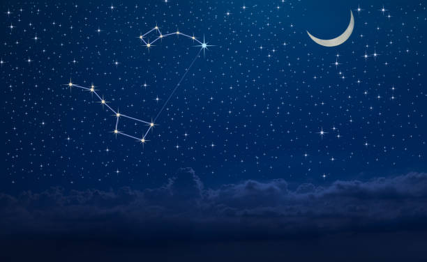 Night sky with the constellation of Ursa Major and Ursa Minor and the North Star Night sky with the constellation of Ursa Major and Ursa Minor and the North Star. How to finding the Polaris north star stock pictures, royalty-free photos & images