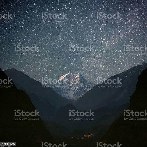 Photo of Nilgiri South (6839 m)