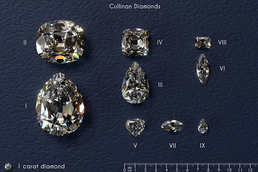 Cullinandiamant