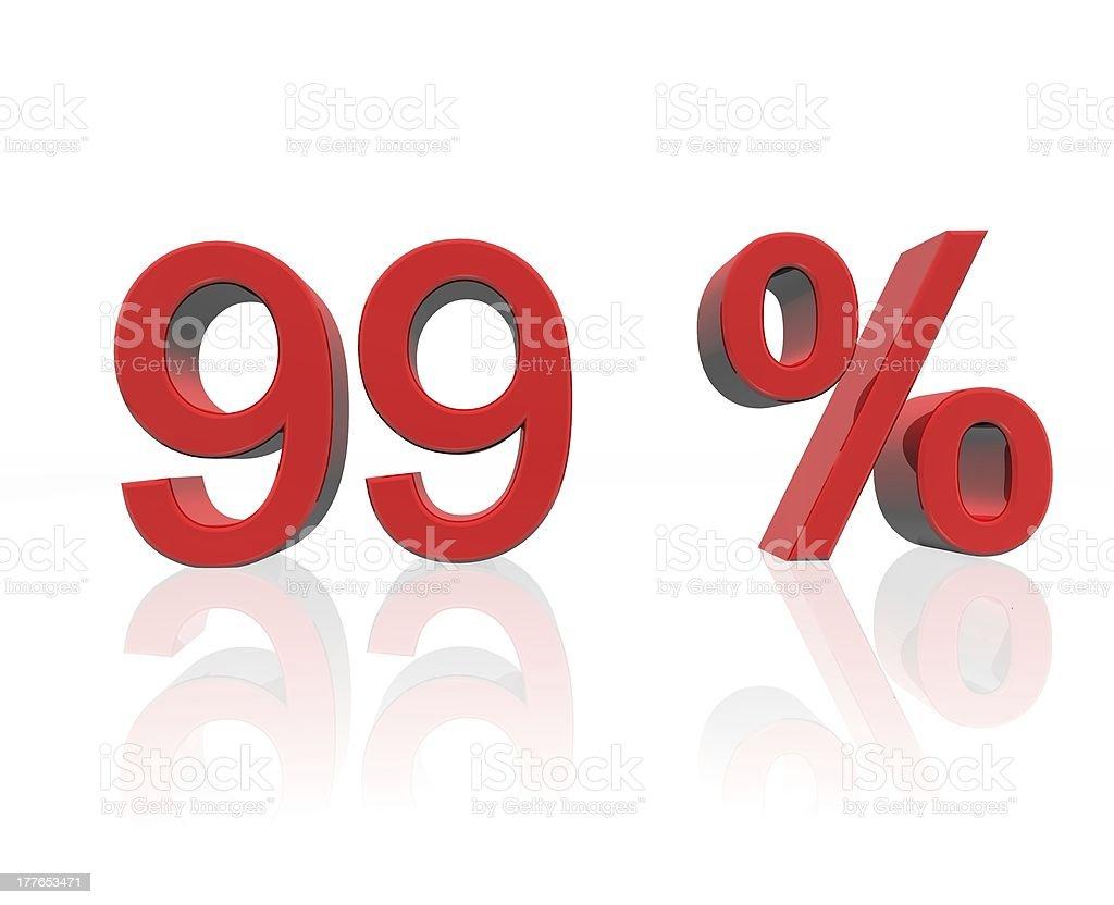 90 室のパーセント ストックフォト