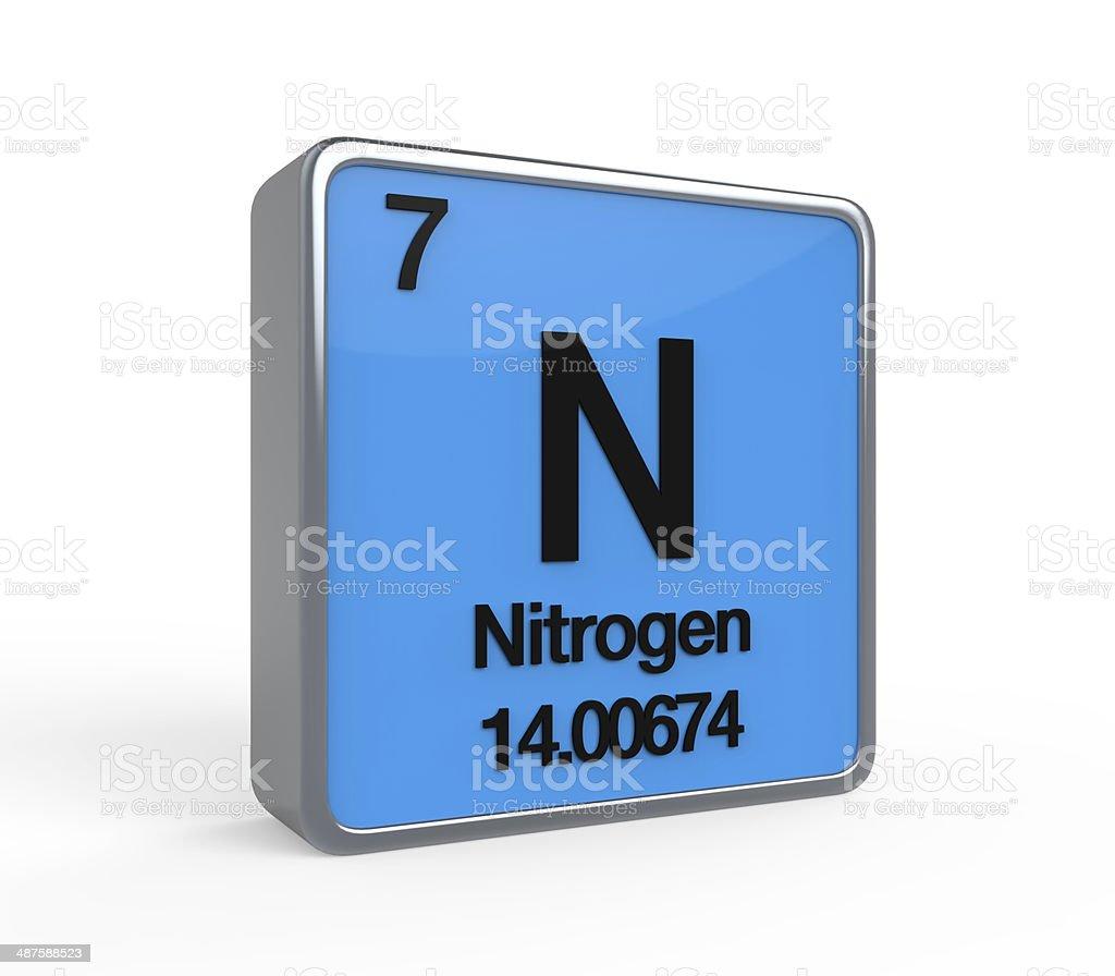 Nitrogen Element Periodic Table stock photo