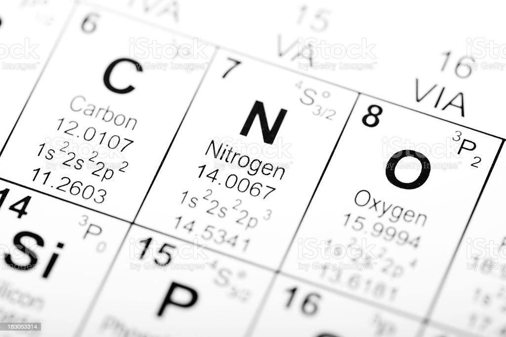 Nitrogen Element royalty-free stock photo