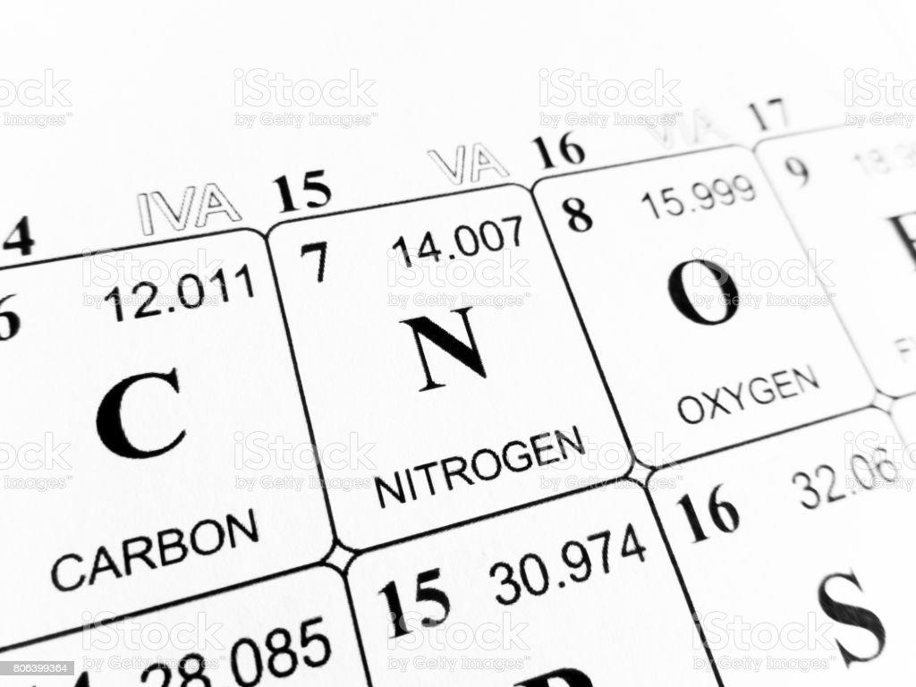 Nitrogênio na tabela periódica dos elementos - Foto de stock de Ciência royalty-free
