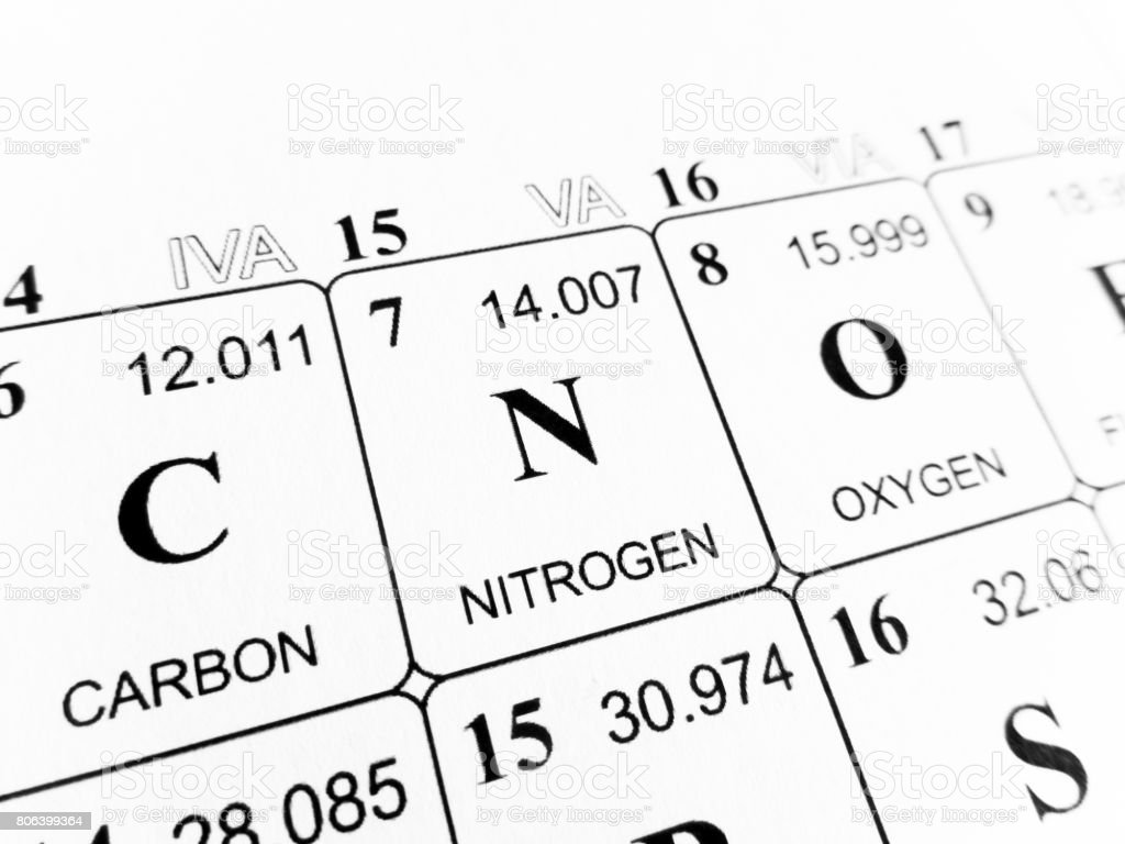 Nitrogen on the periodic table of the elements stock photo