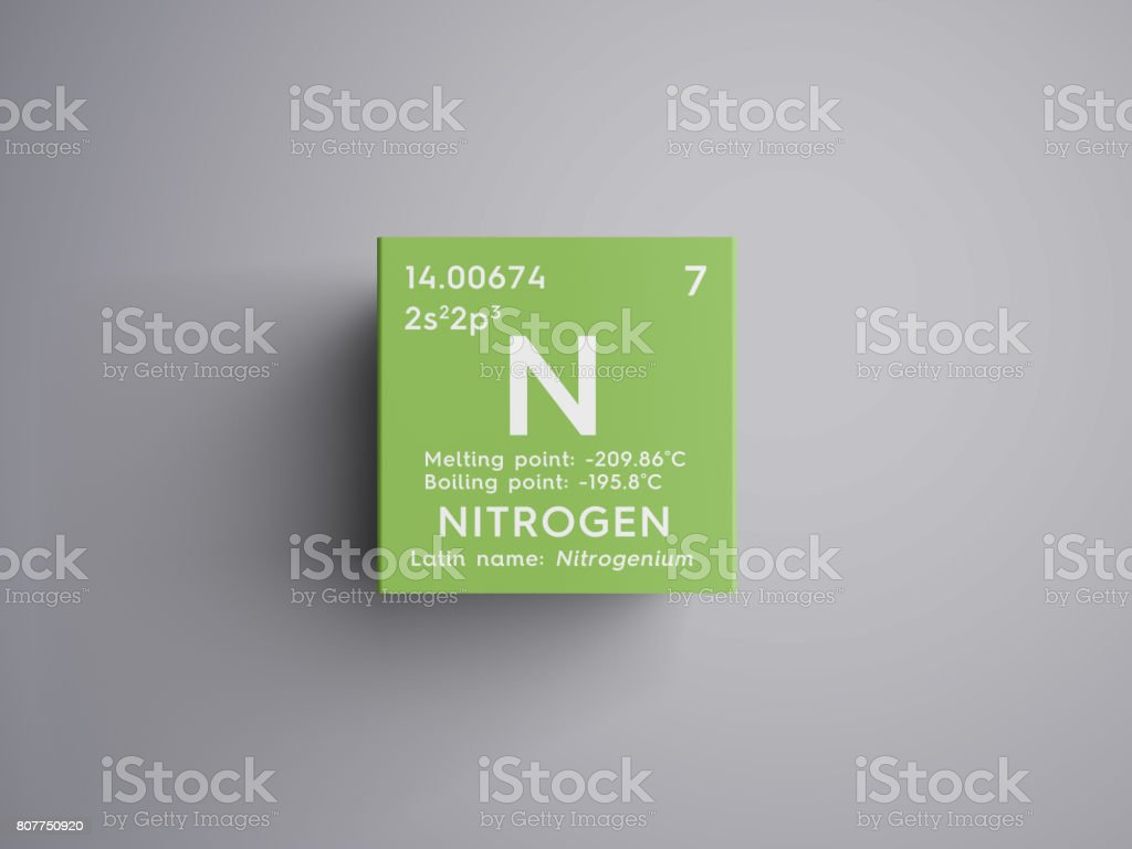 Nitrogen. Other Nonmetals. Chemical Element of Mendeleev's Periodic Table. stock photo