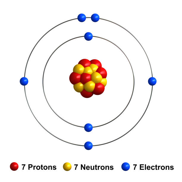 nitrogen - atom stock photos and pictures