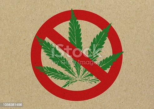 istock No cannabis 1058381456