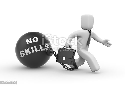 White 3D character dressed like a businessman chained to an iron ball on which is written - no skills