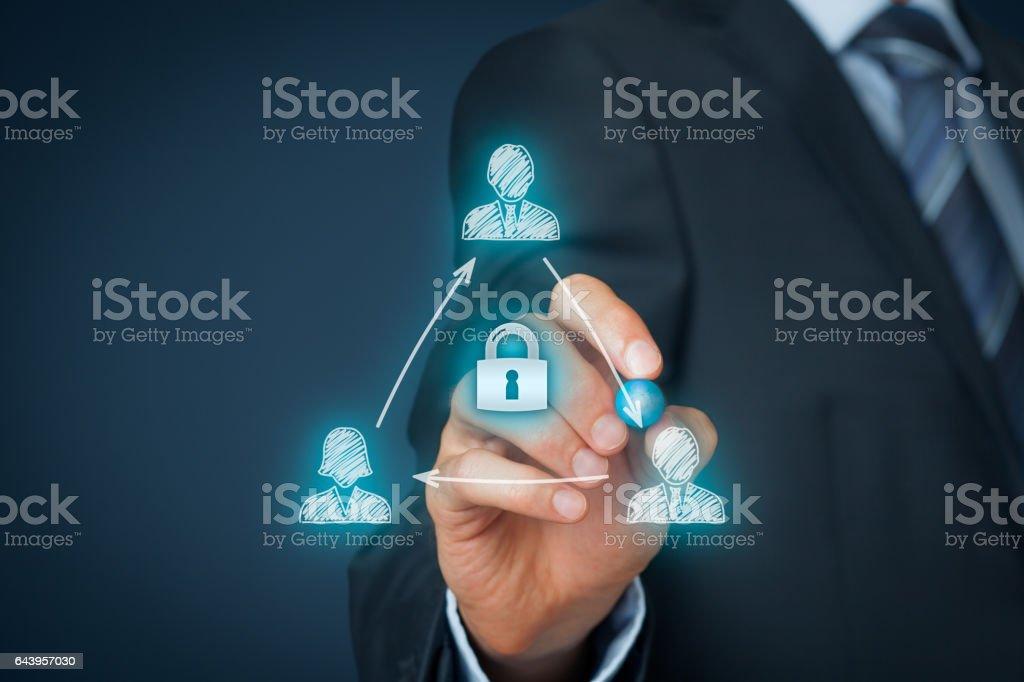Non-Disclosure Agreement stock photo