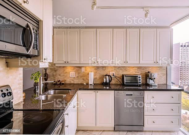North american rental condo kitchen picture id477454964?b=1&k=6&m=477454964&s=612x612&h=porh5eknmikygzgoiqdit3f 7kkqaqzgxflfg2lf4ic=