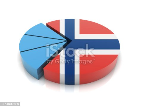 Norway Flag on Pie Chart