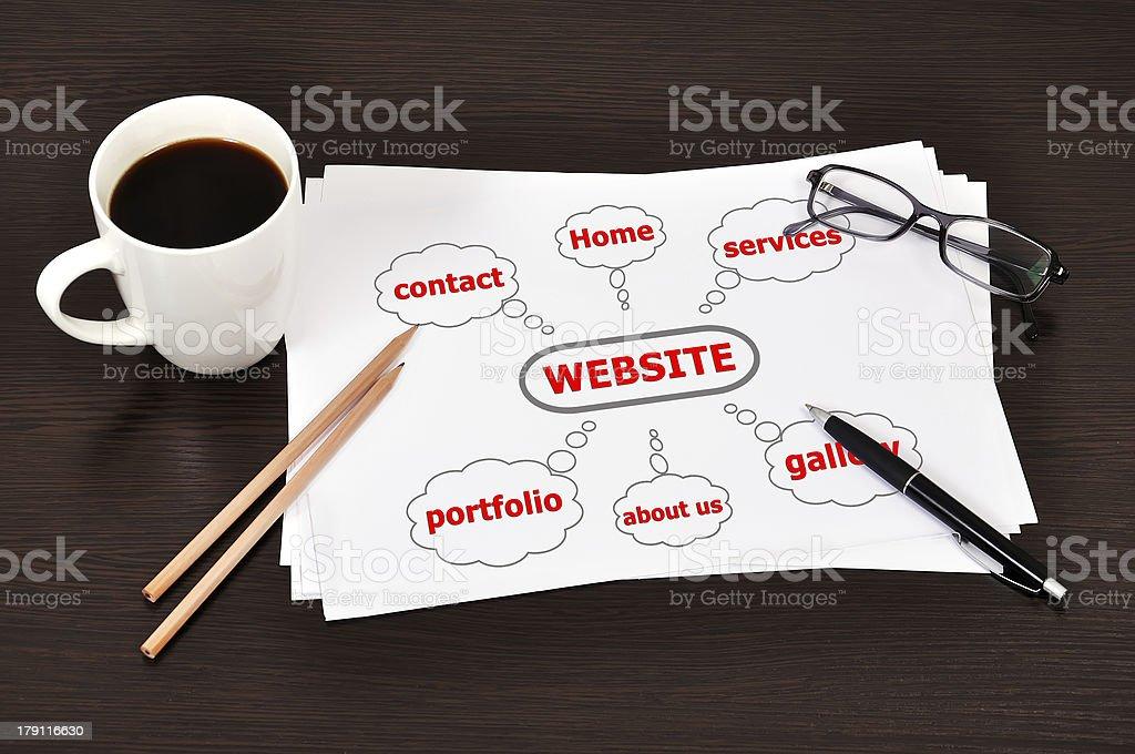 Note scheme website royalty-free stock photo