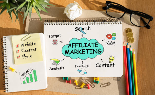 Notebook with Toolls and Notes about Affiliate Marketing Notebook with Toolls and Notes about Affiliate Marketing affiliate stock pictures, royalty-free photos & images