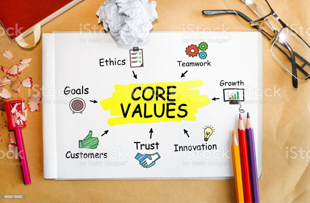 Notebook with Toolls and Notes about Core Values,concept stock photo
