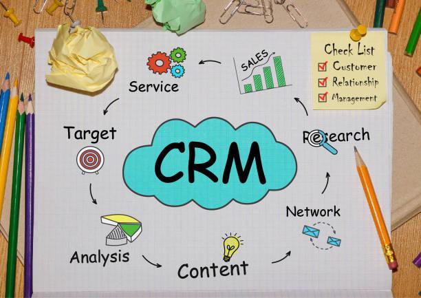 Ordinateur portable avec Toolls et des remarques concernant le CRM, concept - Photo