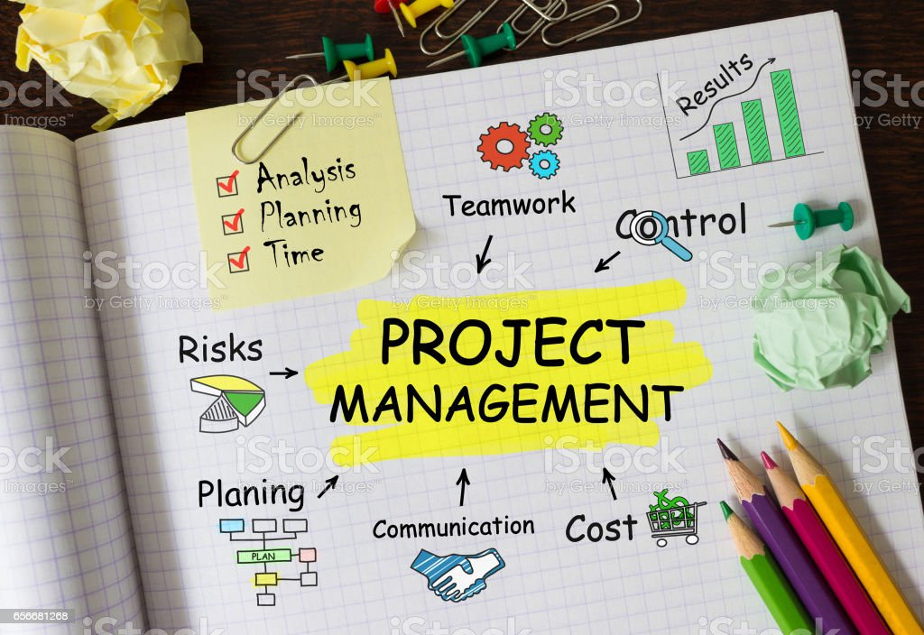 Notebook with Toolls and Notes about Project Management,concept stock photo