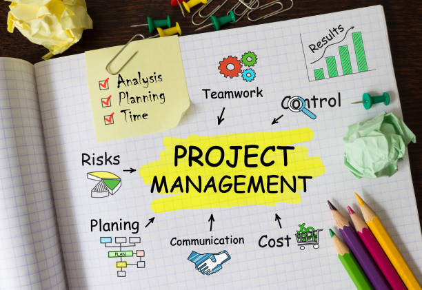 Notebook con Toolls y notas sobre gestión de proyectos, concepto - foto de stock