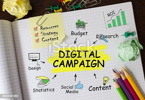 istock Notebook with Tools and Notes About Digital Campaign 845592482