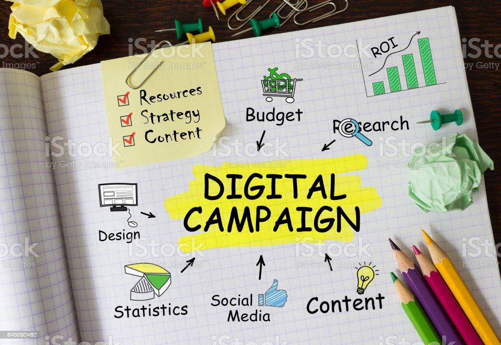 Cuaderno con notas sobre la campaña Digital y herramientas - foto de stock