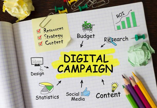 cuaderno con notas sobre la campaña digital y herramientas - oficina de empleo fotografías e imágenes de stock