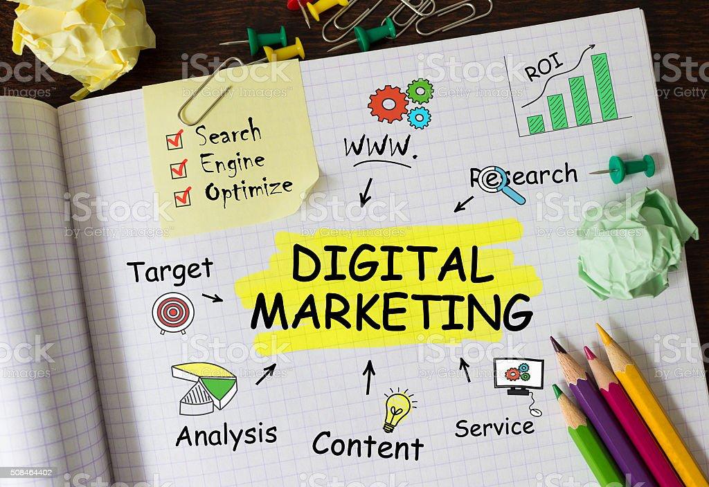 Cuaderno con las herramientas y las notas acerca de De marketing Digital foto de stock libre de derechos