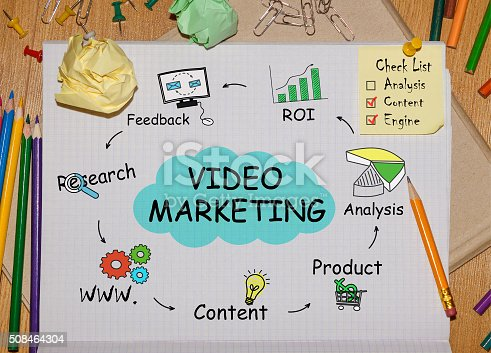 istock Notebook with Tools and Notes About Video Marketing 508464304