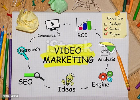istock Notebook with Tools and Notes About Video Marketing 508464984