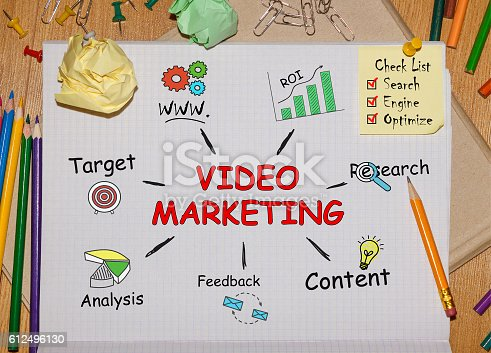 istock Notebook with Tools and Notes About Video Marketing 612496130