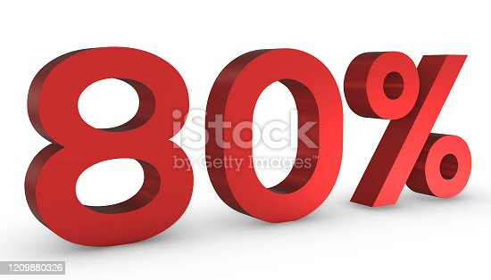 istock Number Eighty Percent 80% Red Sign 3D Rendering Isolated on White Backgro 1209880326