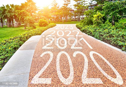 1150191246 istock photo Number of 2020 to 2023 on park road 1150192995