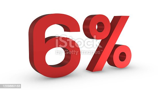 istock Number Six Percent 6% Red Sign 3D Rendering Isolated on White Backgro 1209880153