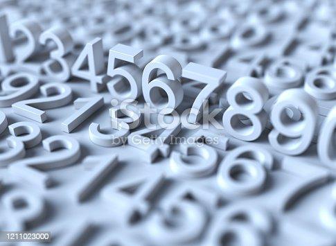 istock Numbers background 1211023000
