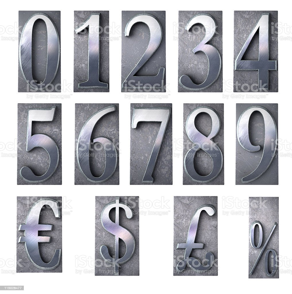 Numbers in typescript royalty-free stock photo