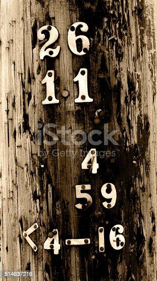 istock Numbers on Telephone Pole 514637216