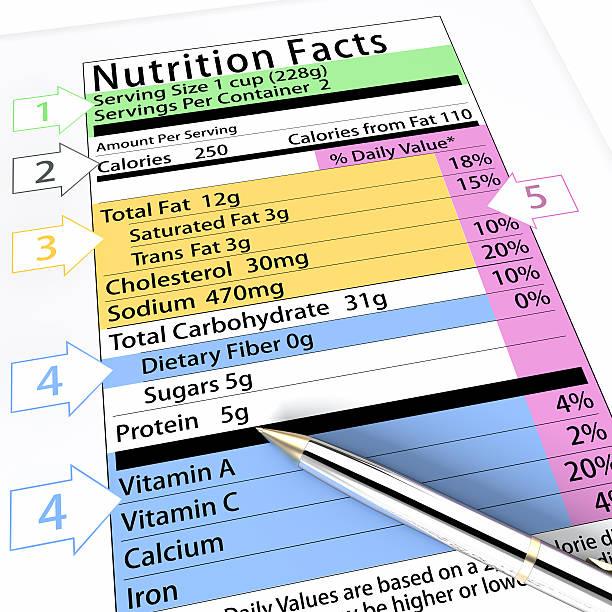 ernährung fakten label - matheblatt etiketten stock-fotos und bilder
