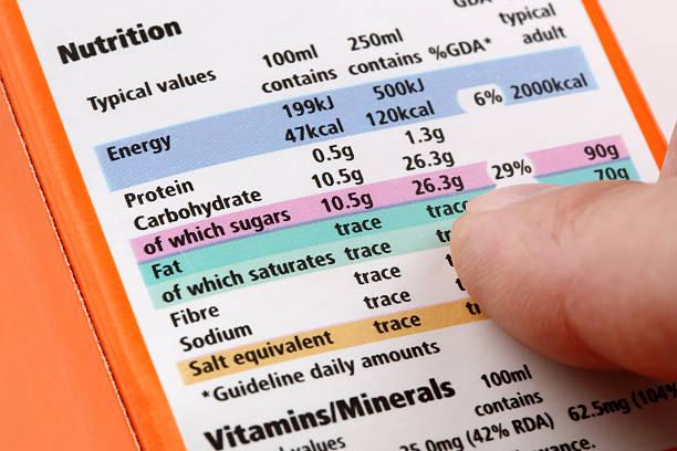 nutritional label - ingrediënt stockfoto's en -beelden