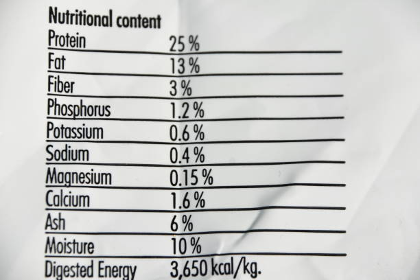 Nutritional values table in dog food stock photo