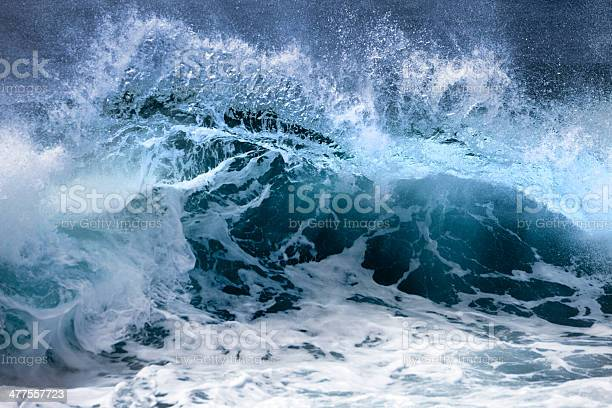 Photo of Ocean wave