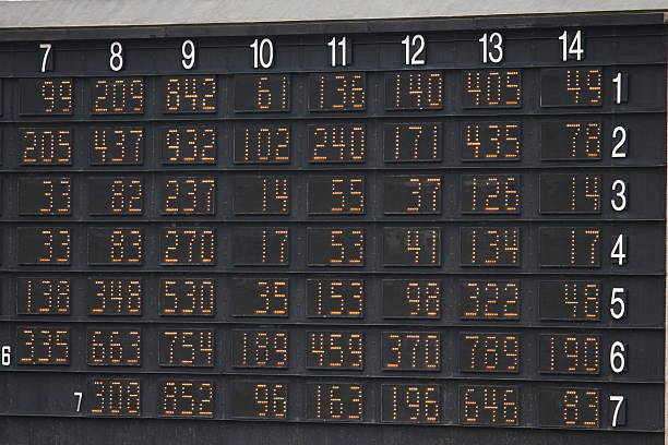 Odds display in racecourse  sha tin stock pictures, royalty-free photos & images