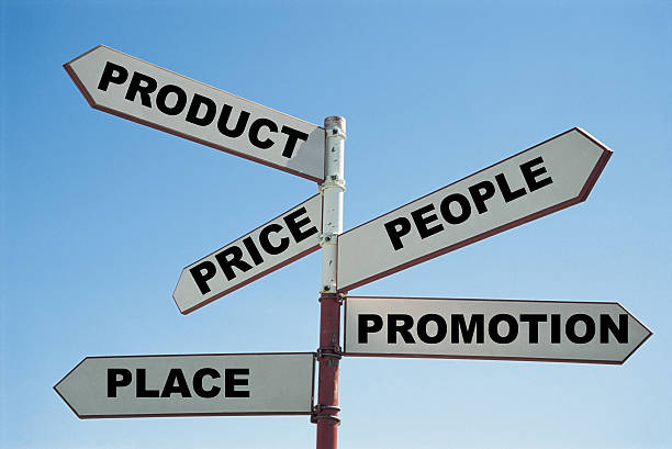 5P'S Of Marketing on a sign post 5 P'S Of Marketing on a sign post letter p stock pictures, royalty-free photos & images