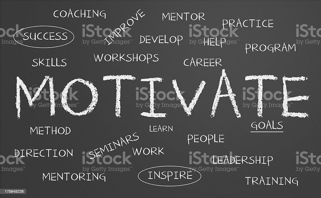 Office motivation word cloud on a chalkboard royalty-free stock photo