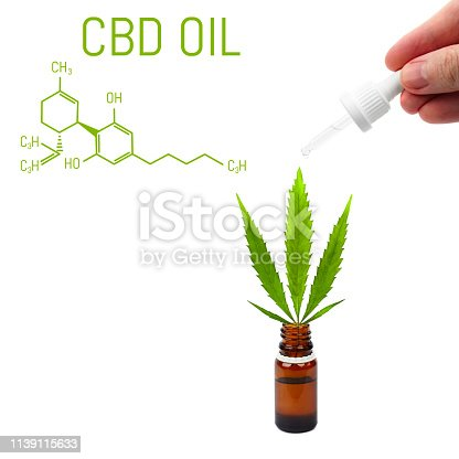 istock CBD oil dropper in hand, green hemp leaf in Bottle. Medical marijuana concept. Medical cannabis products isolated white background 1139115633