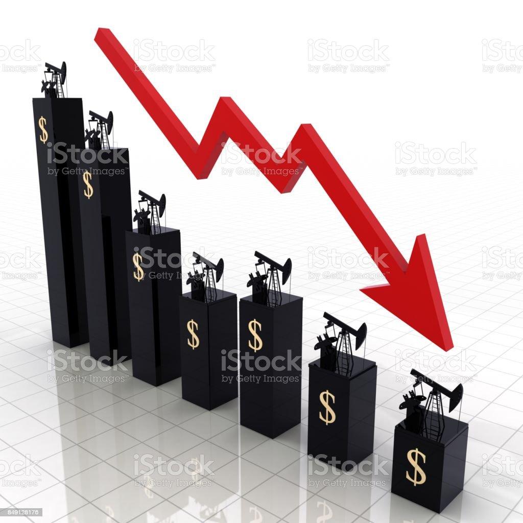Oil price falling chart graph crisis stock photo