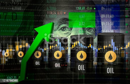 Crude Oil, Fossil Fuel, Price, Growth, Graph