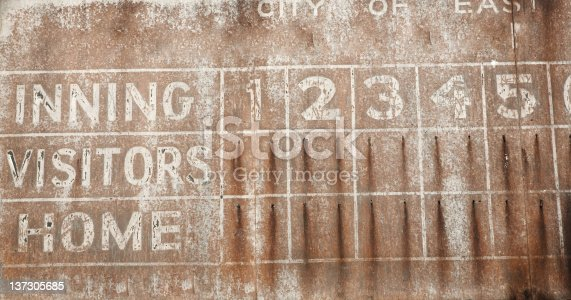 Old faded baseball scoreboard background