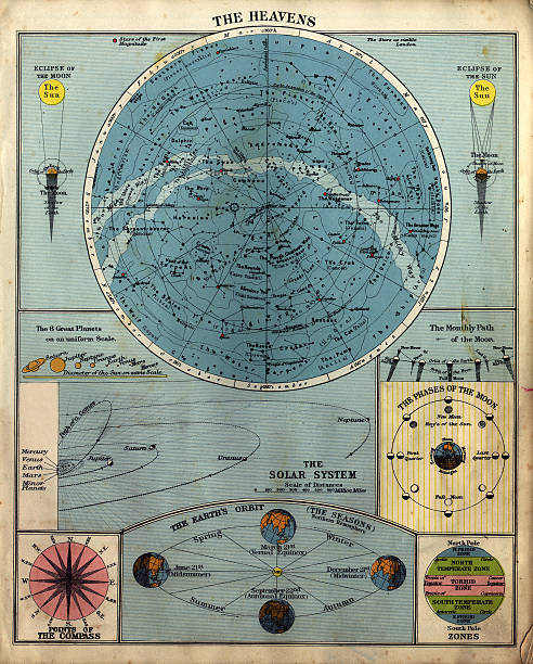 old chart of the heavens  big dipper constellation stock pictures, royalty-free photos & images