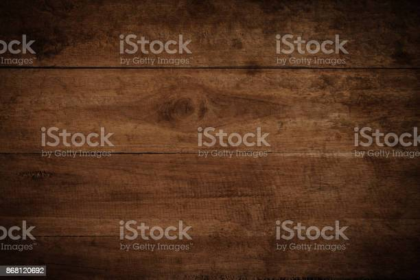 Old grunge dark textured wooden backgroundthe surface of the old picture id868120692?b=1&k=6&m=868120692&s=612x612&h=lyfel52gaq841wo45rygnvqjsy8dp3 3xof4bnthd9i=