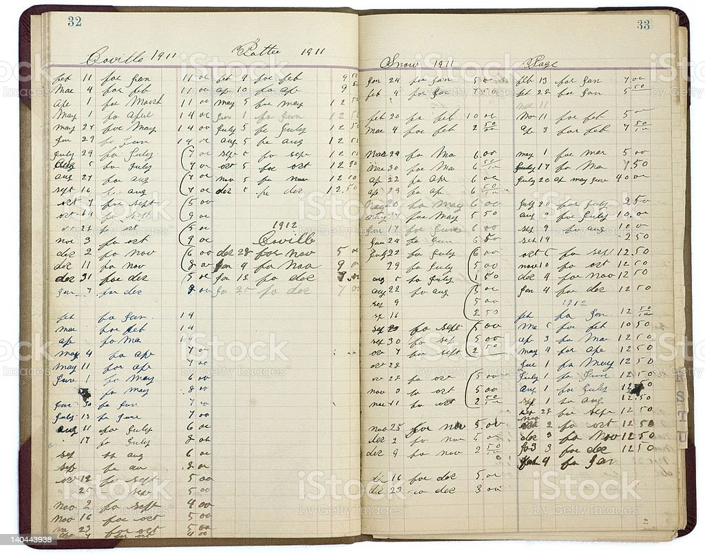 Old ledger from 1911 stock photo